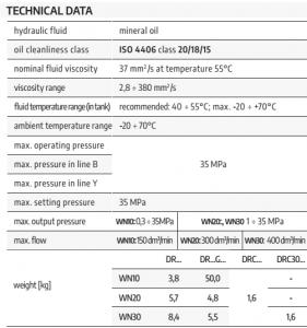 редукционный клапан ттаблица характеристик dr ponar