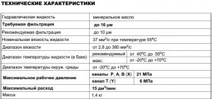 редукционный клапан ттаблица характеристик dr5DP ponar